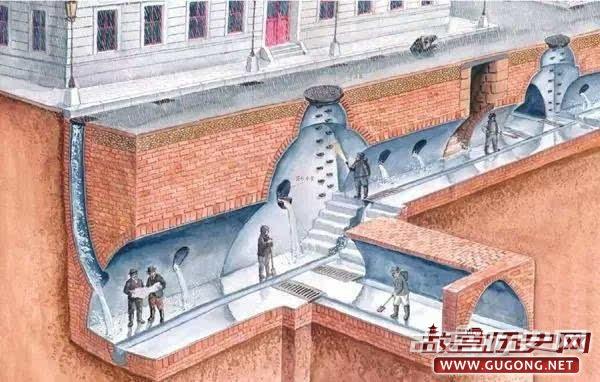 青岛下水道结构示意图